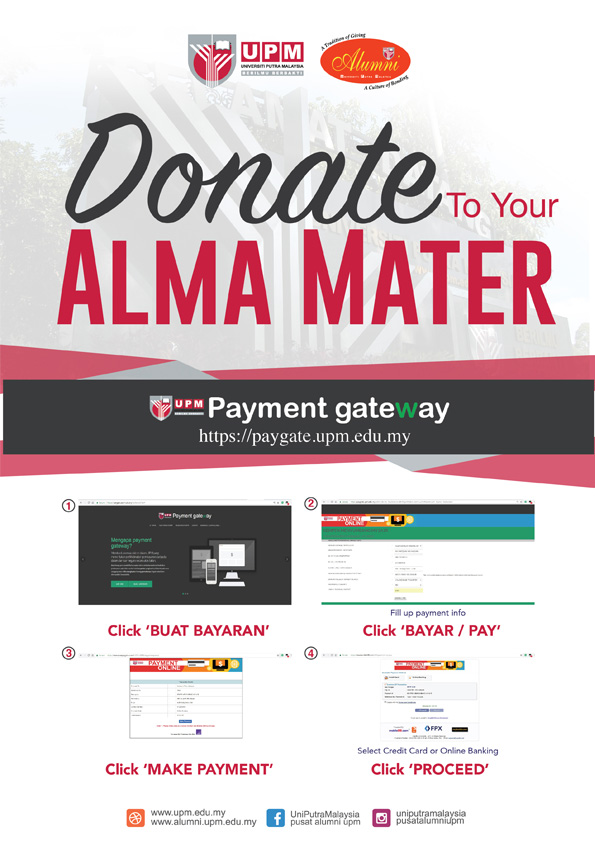Donate to Your Alma Mater
