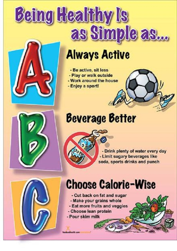 /content/being_healthy_simple_as_abc-35285